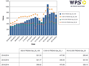 WPS reporting templates are available in multi-formats